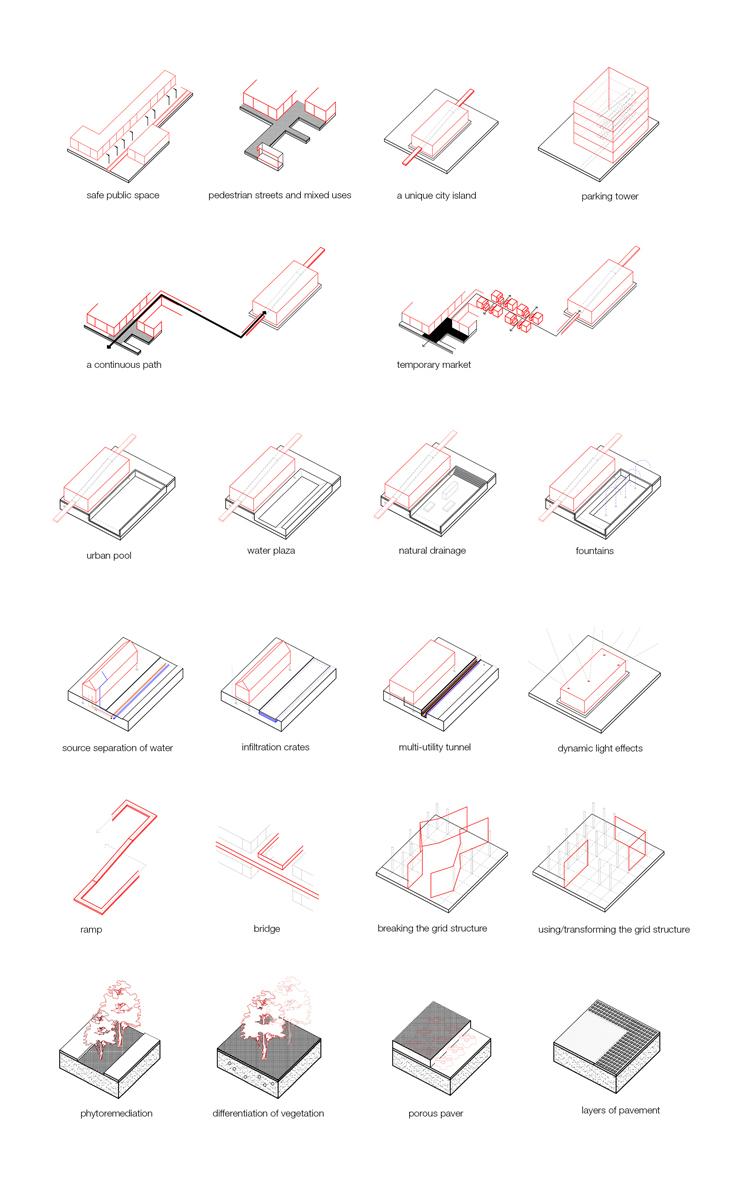 D_Patterns