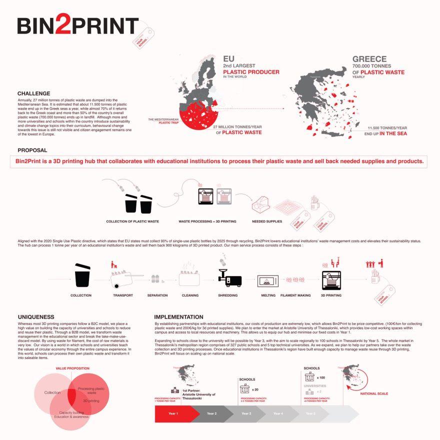 Bin2Print_Competition-copy